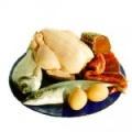 Attenzione al consumo di proteine